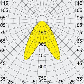 Mynd af Ljós Techno Bi-Asym 2x25° 34W